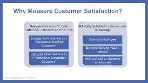 tools to measure customer satisfaction Home crm 2011 measuring customer satisfaction in microsoft dynamics crm 3 people are discussing this now at powerobjects we have been busy with a little xrm application to measure our customer satisfaction (csat) inside of dynamics crm when we started looking at the issue we first had to decide.