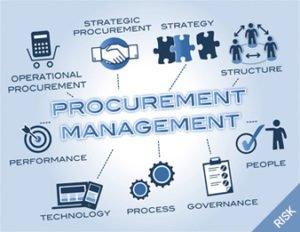 Training Procurement Strategy For Effective Management