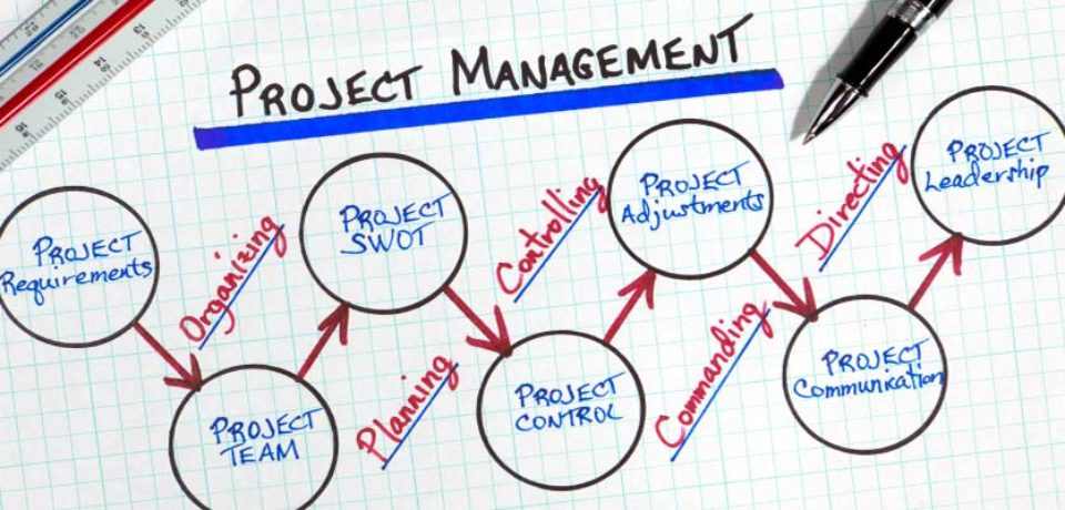 TRAINING IT PROJECT MANAGEMENT