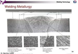 TRAINING WELDING METALLURGY
