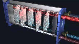 Pelatihan Plate Heat Exchanger - Operation and Maintenance